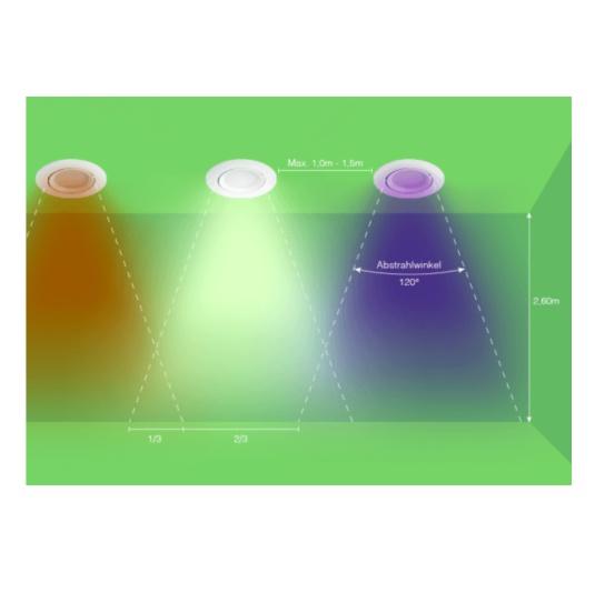 loxone-einbauspot-rgbw2
